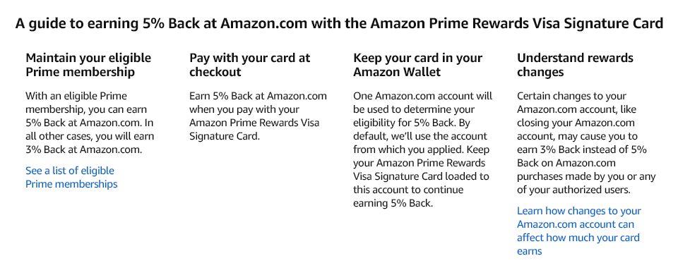 Guide to earning 5% Back at Amazon.com