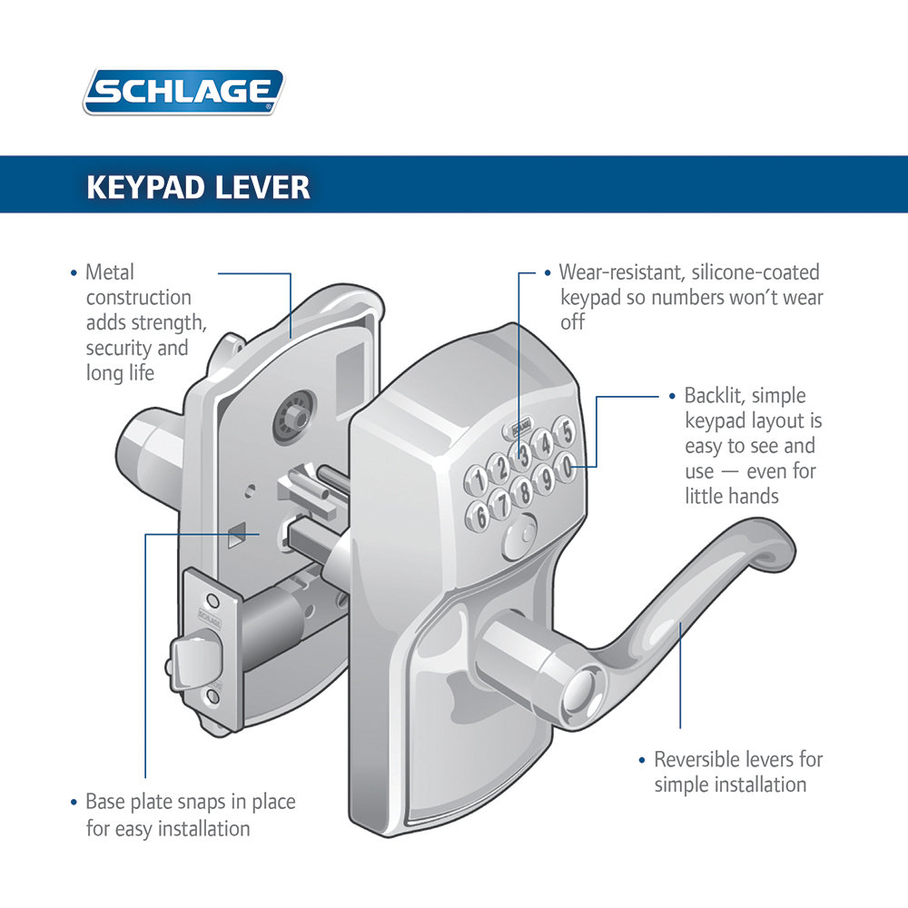 Schlage Front Door Lock Parts How To Install A Handleset
