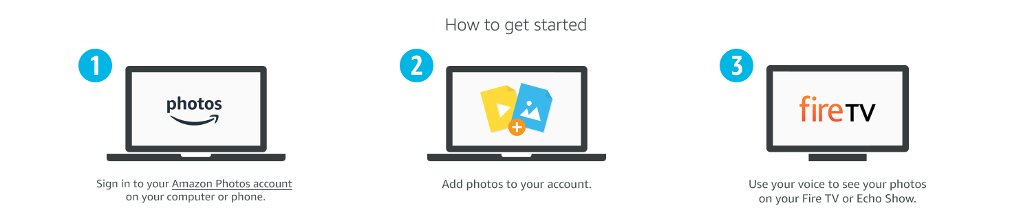 How to get started. 1. Sign in to your Amazon Photos account on your computer or phone. 2. Add photos to your account. 3. Use your voiice to see your photos on your Fire TV or Echo Show