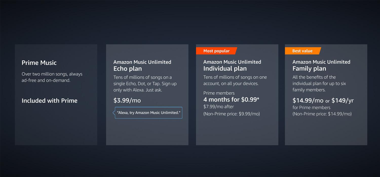 Help Amazon Music