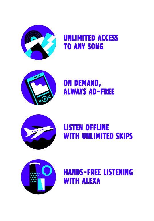 Amazoncom Amazon Music Unlimited