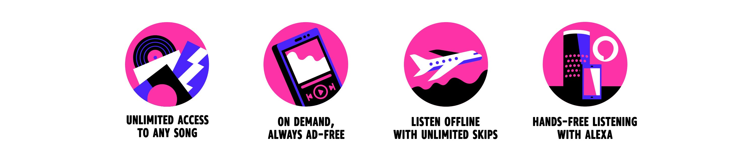 Unlimited access to any songs, On Demand, Always Ad-free