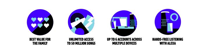 Amazon Music Unlimited. Up to 6 lines included. Unlimited access to 50 million songs.