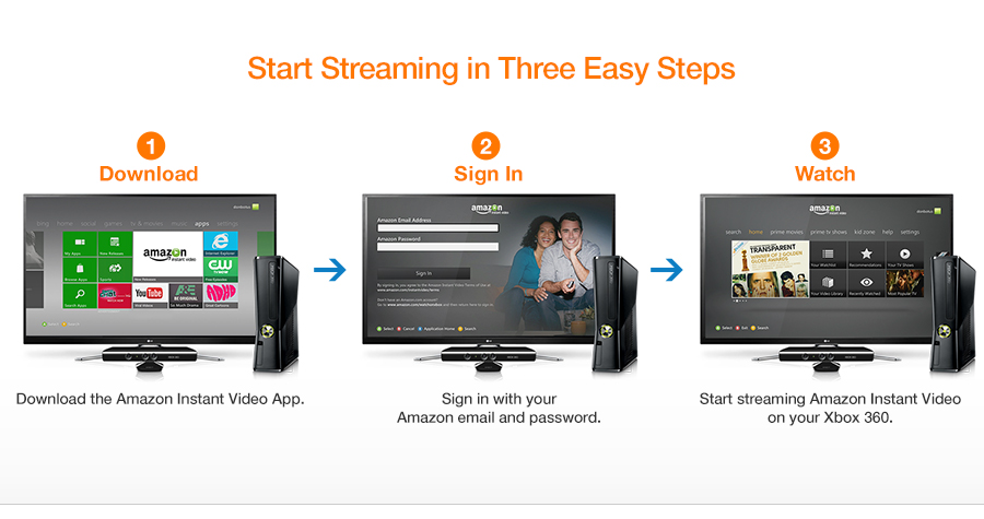 Amazon instant video on your xbox 360 amazon instant video on xbox 360 ccuart Images