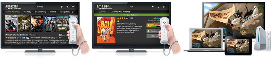 Amazon Instant Video on Wii