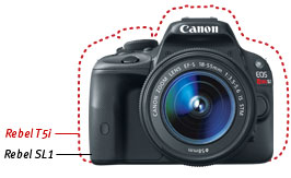 We Go Hands-On With the World's Smallest DSLR: Canon EOS Rebel SL1