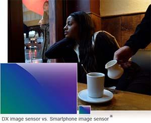 Nikon COOLPIX A low light image and comparison of the DX sensor versus a smaller compact image sensor