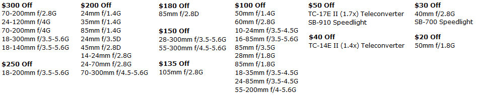 Lens Savings