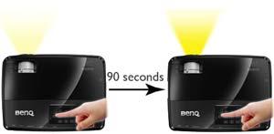 BenQ MW519 2800 Lumen WXGA DLP Smarteco Projector