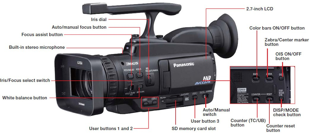 amazon com panasonic professional ag hmc40 avchd camcorder with rh amazon com Panasonic CCD Sensor Panasonic P2HD 3CCD
