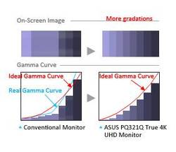10-bit color for smoother gradations