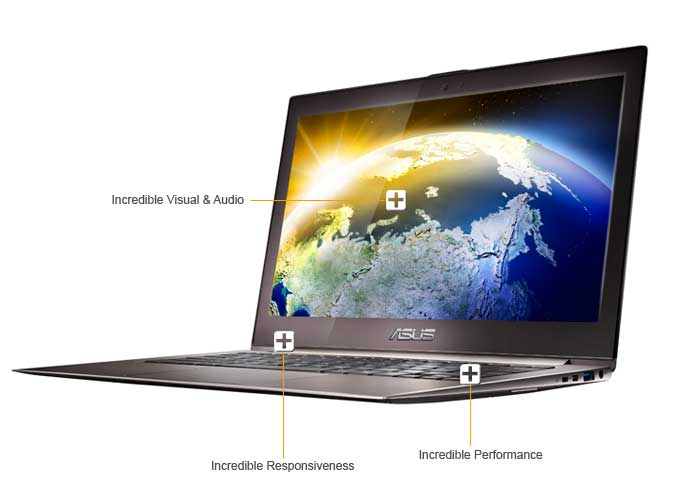 Drivers Update: ASUS ZENBOOK UX31A Intel Dynamic Platform and Thermal Framework Drive