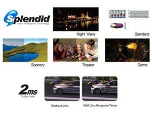 Intelligent Image Enhancement with ASUS Splendid Video Intelligence Technology