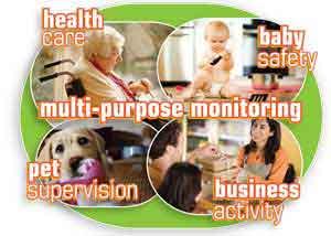 70055 MobiCam Digital DL Portable Multi-Camera Monitoring System