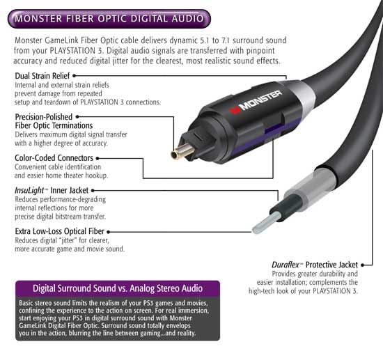 Amazon Com Playstation 3 Monster Gamelink Fiber Optic