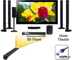 HDMI-CEC
