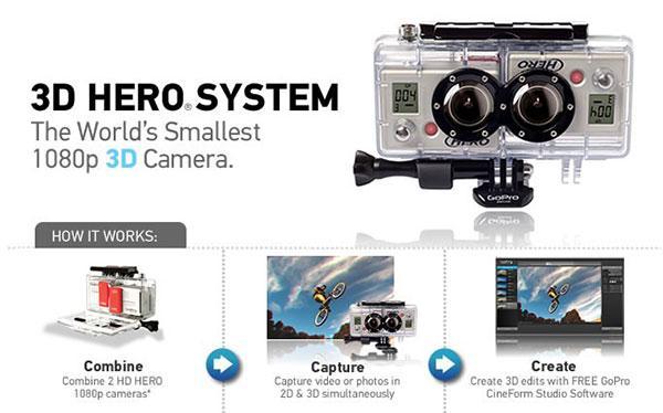 Amazon Com Gopro Expansion Kit For Hero Cameras