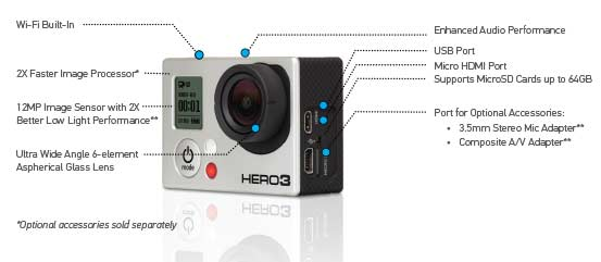 gopro hero 3 manual white user guide manual that easy to read u2022 rh sibere co gopro hero3 black manual update gopro hero 3 plus manual update