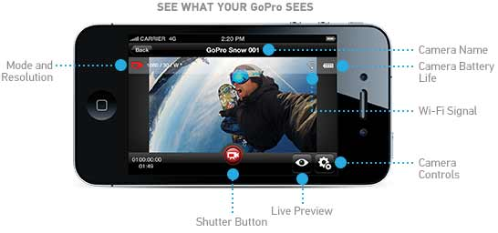 GoPro App Camera Features