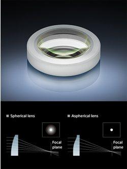 Aspherical lens elements