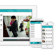 HomeMonitor iDevices