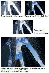 https://images-na.ssl-images-amazon.com/images/G/01/electronics/cameras/dslr/sony/2011/nex5n/AutoHDR._.jpg