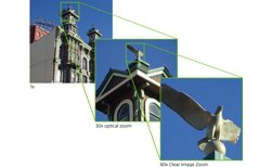 Turn your Smartphone1 into 30x optical zoom camera