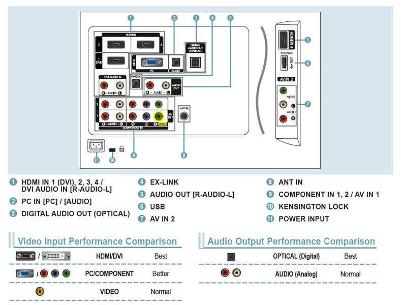 samsung tv diagrams wiring diagram portalsamsung tv diagram wiring diagrams scematic diagram samsung plasma tv samsung tv audio diagram wiring diagram