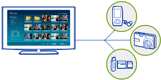 samsung 43 720p plasma hdtv settings for dish network