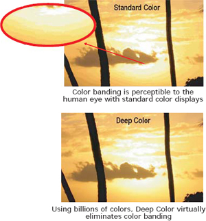 deep color eliminates visible color banding