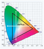 xvycc Color