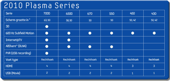 50 samsung dlp 1080p specs