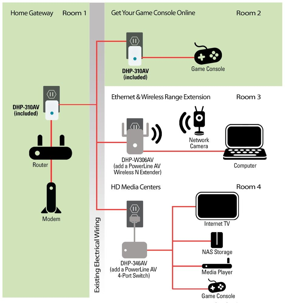 Wifi Adapter Wiring Diagram Xbox Get Free Image About Wiring Diagram