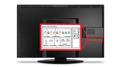 HDMI x3 Reference Image