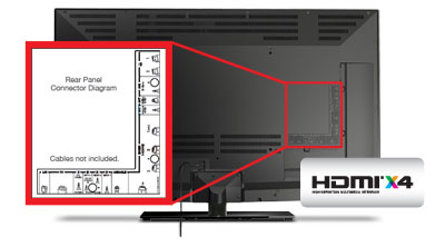 HDMI x2 Reference Image