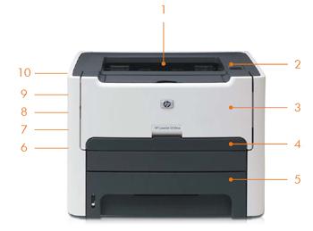 amazon com hp laserjet 1320 laser printer electronics rh amazon com HP 1320 Printer Warning Lights hp 1320 manual feed