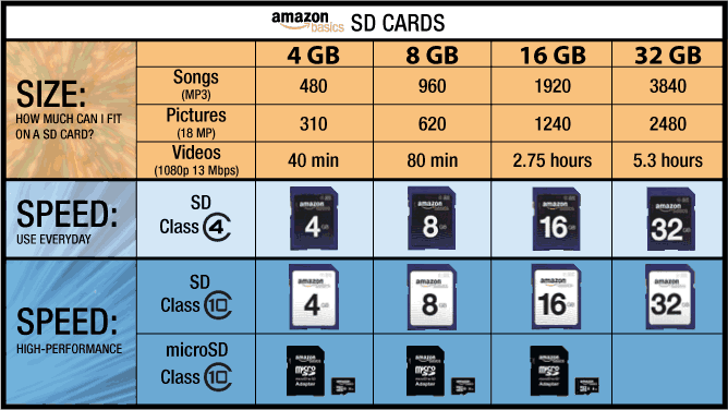 AmazonBasics removable storage options