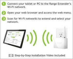 Amped Wireless REC10 Range Extender Drivers