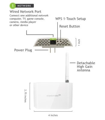 AMPED WIRELESS REC10 RANGE EXTENDER DRIVER
