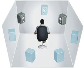 virtual surround from three speakers