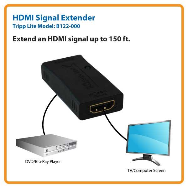 Hdmi Setup Diagram: Tripp Lite HDMI Extender Equalizer, Active Repeater For