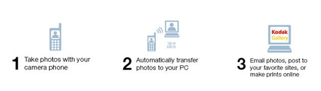 Belkin Adapter Picture Upload Technology dp BXYNYBA