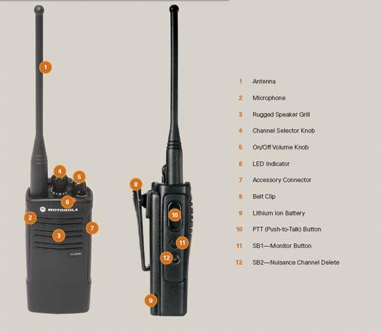 Motorola radio diagram introduction to electrical wiring diagrams amazon com motorola on site rdu2020 2 channel uhf water resistant rh amazon com motorola 2 way radios two way radio diagram swarovskicordoba Images