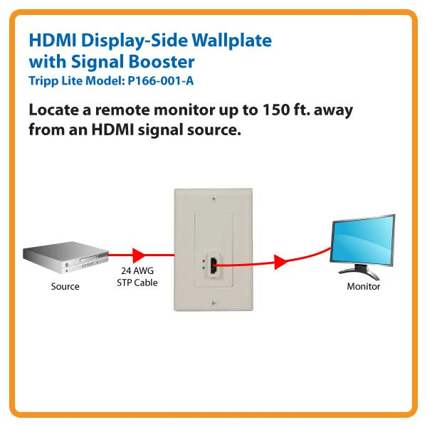 tripp lite hdmi display side wallplate with active signal booster f f p166 001 a. Black Bedroom Furniture Sets. Home Design Ideas