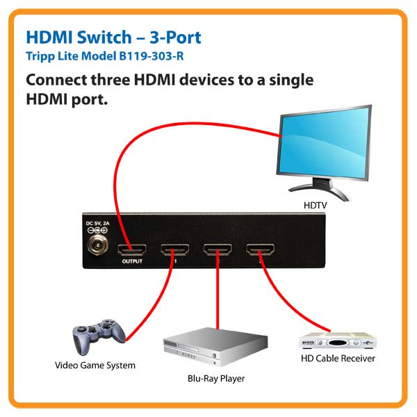 tivo connection diagram with B0013pu2f4 on B0013PU2F4 likewise B008EQ4BQG besides Tv dvd vcr hookup moreover The Ultimate List Of Brands That Own The Market likewise Tivo Moca Wiring Diagram.