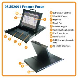 0SU52091 Feature Focus