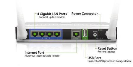 D-Link DIR-825 ports
