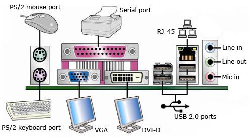 Integrated intel gma x4500 graphics