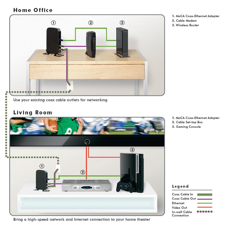 com netgear mcab moca coax ethernet adapter kit black view larger