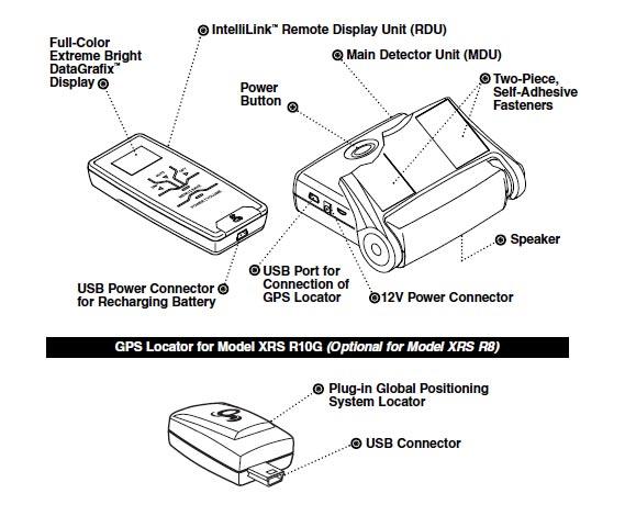 amazon com  cobra xrs r10g voice alert radar  laser detector with wireless remote system  full